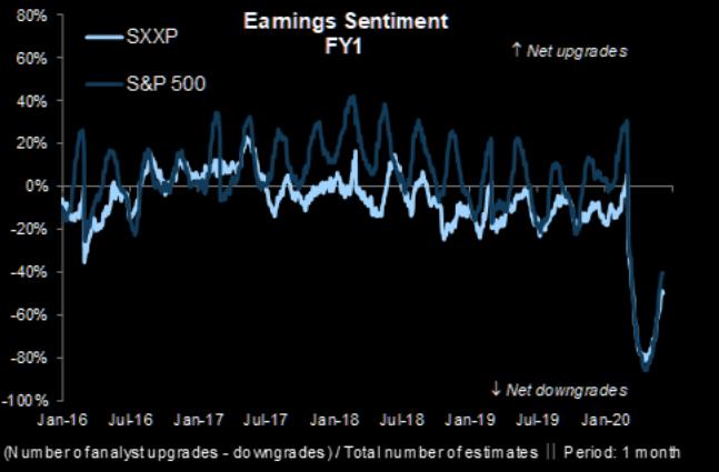 The V in earnings sentiment