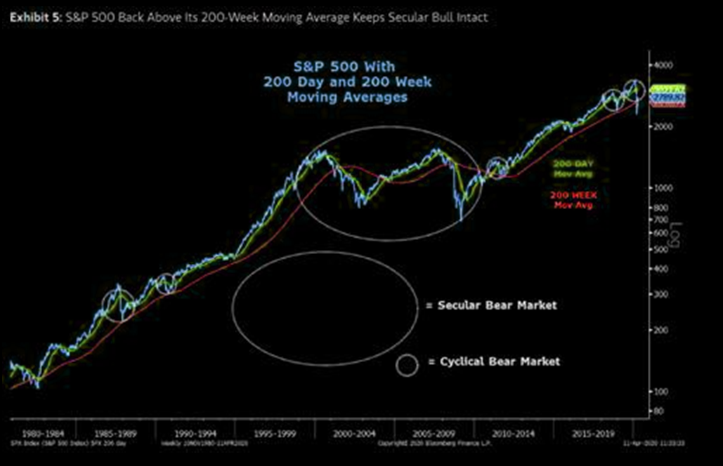 MS raising S&P500 target - setting stage for the beginning of the end of the rally....