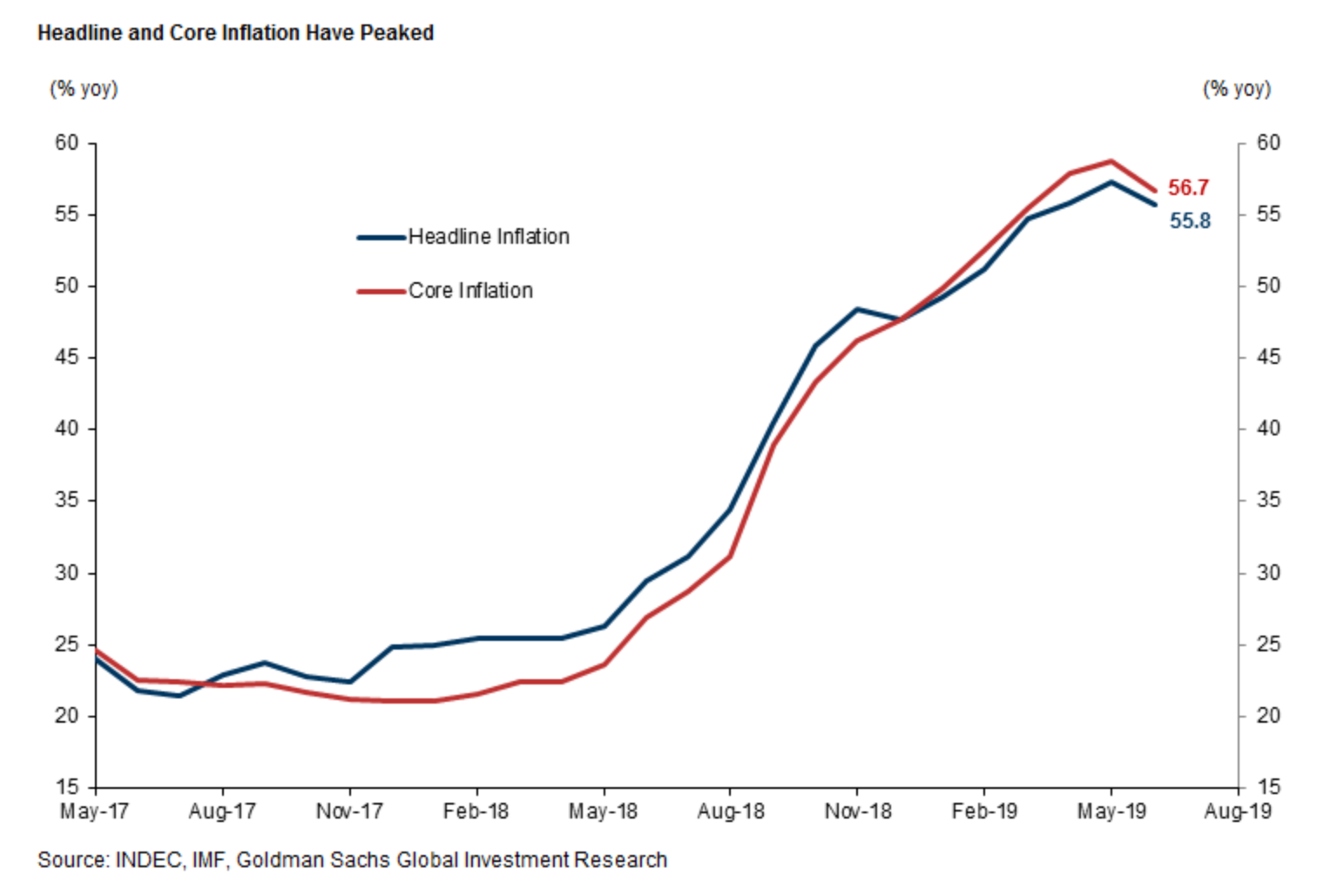 ECB´s Coeure speaking, nothing really new