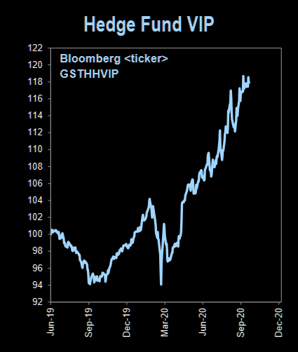 Be a hedge fund VIP stock